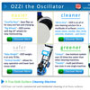 UK Cleaning Systems OZZIClean page